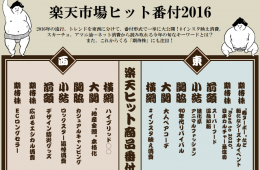 The Japan Hit Rankings for Rakuten Ichiba in 2016