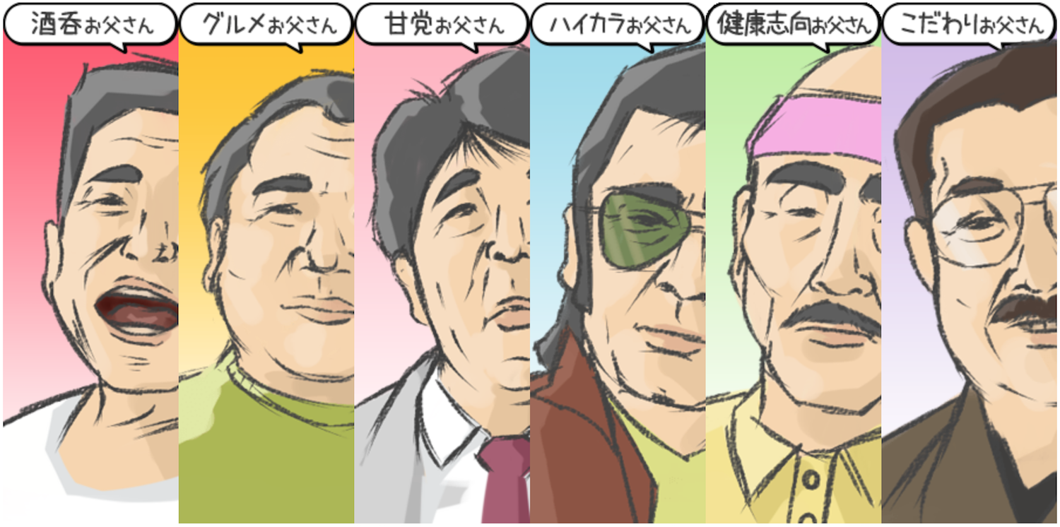 Indulging dads: Top Father's Day trends in Japan from Rakuten